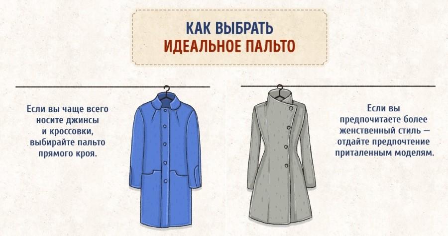 Выбираем пальто по типу фигуры: шпаргалки для шоппинга 0