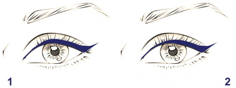 Макияж чтобы округлить глаза