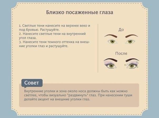Макияж в зависимости от формы глаз.